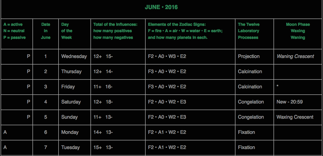 Free LabCount Calendar is posted for June, 2016.