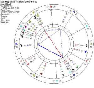2016-09-02 Sun Opposite Neptune (Kite + Yod + TH)