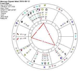 2016-09-12 Mercury Square Mars (Hele + Rosetta + Thor's Hammer)