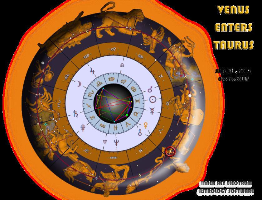 Venus enters Taurus